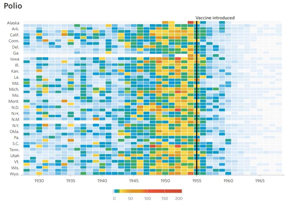 vaccines22