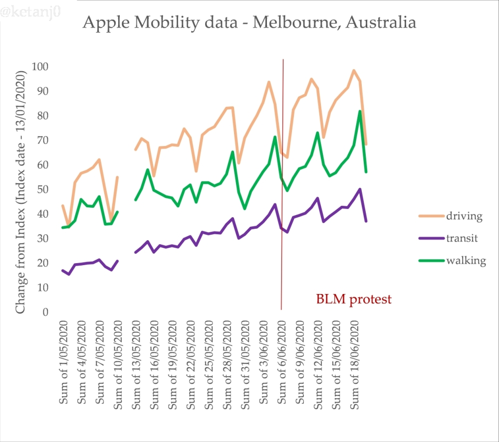 Melb_Apple Small